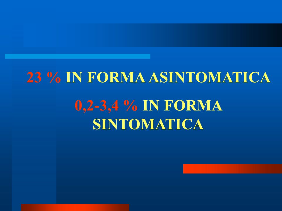 23 % IN FORMA ASINTOMATICA 0,2-3,4 % IN FORMA SINTOMATICA