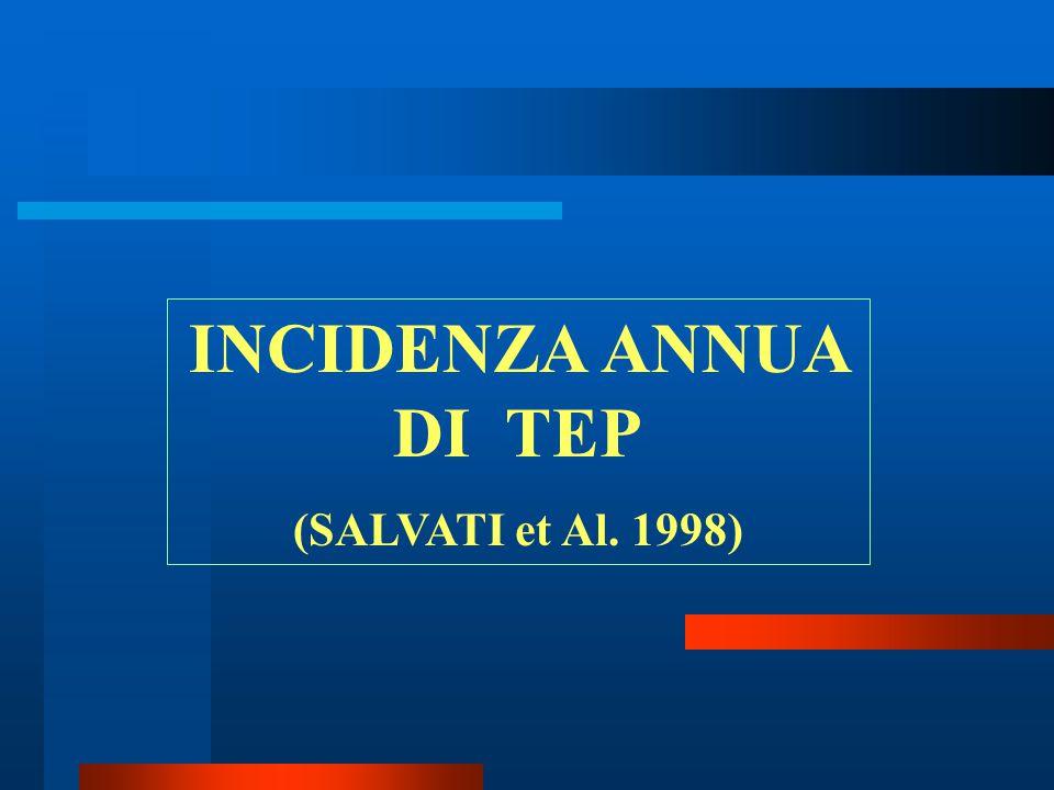 INCIDENZA ANNUA DI TEP (SALVATI et Al. 1998)