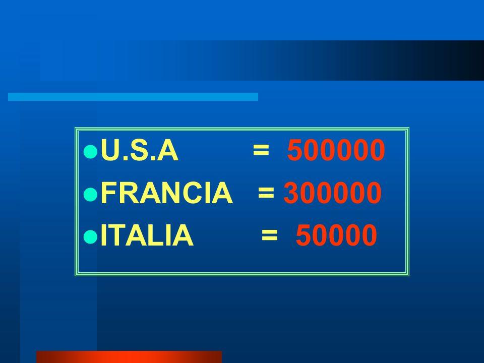 U.S.A = 500000 FRANCIA = 300000 ITALIA = 50000