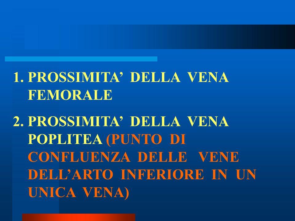 1. 1.PROSSIMITA' DELLA VENA FEMORALE 2. 2.PROSSIMITA' DELLA VENA POPLITEA (PUNTO DI CONFLUENZA DELLE VENE DELL'ARTO INFERIORE IN UN UNICA VENA)