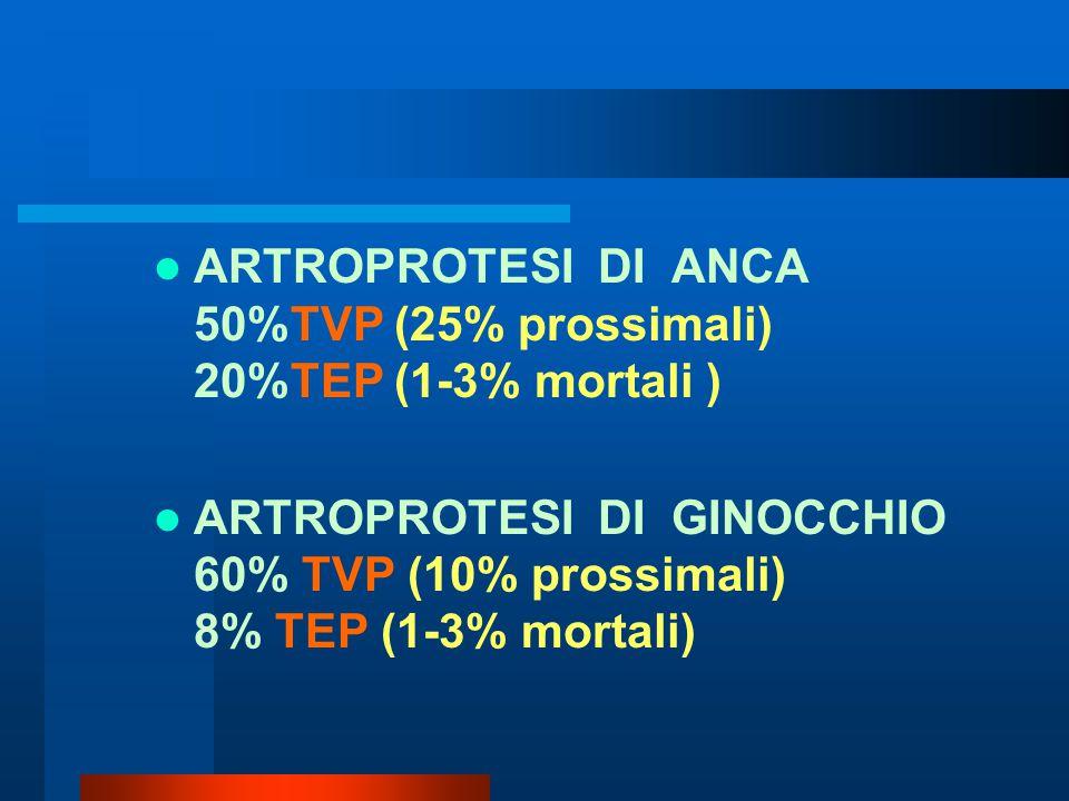ARTROPROTESI DI ANCA 50%TVP (25% prossimali) 20%TEP (1-3% mortali ) ARTROPROTESI DI GINOCCHIO 60% TVP (10% prossimali) 8% TEP (1-3% mortali)