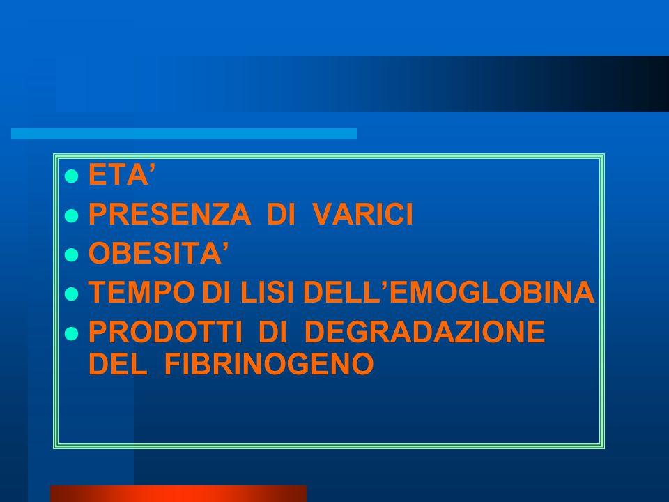 ETA' PRESENZA DI VARICI OBESITA' TEMPO DI LISI DELL'EMOGLOBINA PRODOTTI DI DEGRADAZIONE DEL FIBRINOGENO
