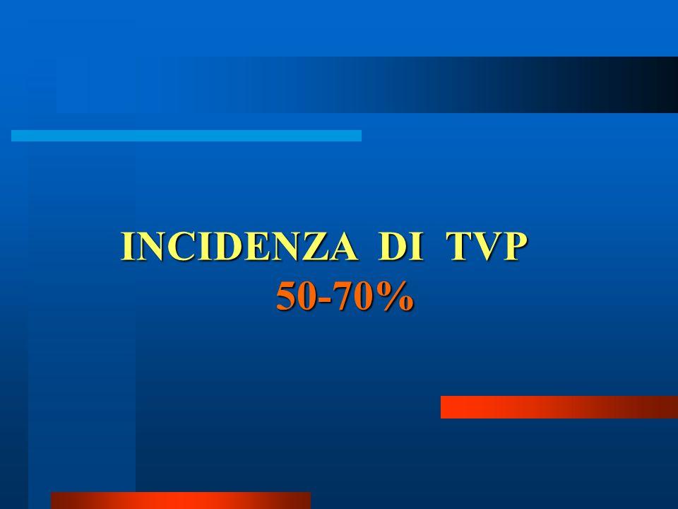 INCIDENZA DI TVP 50-70% INCIDENZA DI TVP 50-70%