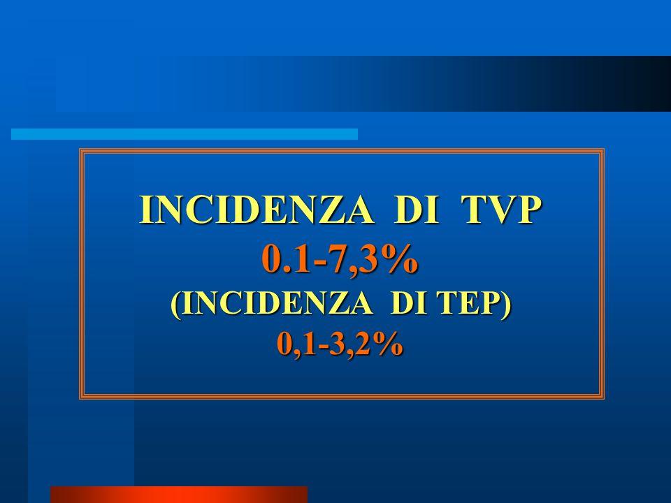 INCIDENZA DI TVP 0.1-7,3% (INCIDENZA DI TEP) 0,1-3,2%