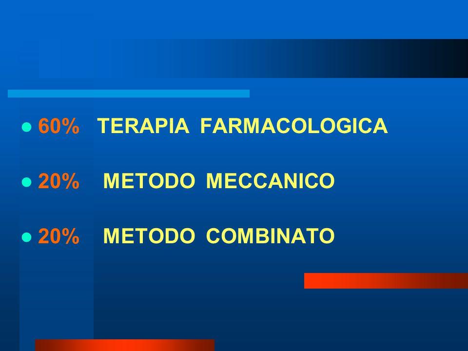 60% TERAPIA FARMACOLOGICA 20% METODO MECCANICO 20% METODO COMBINATO