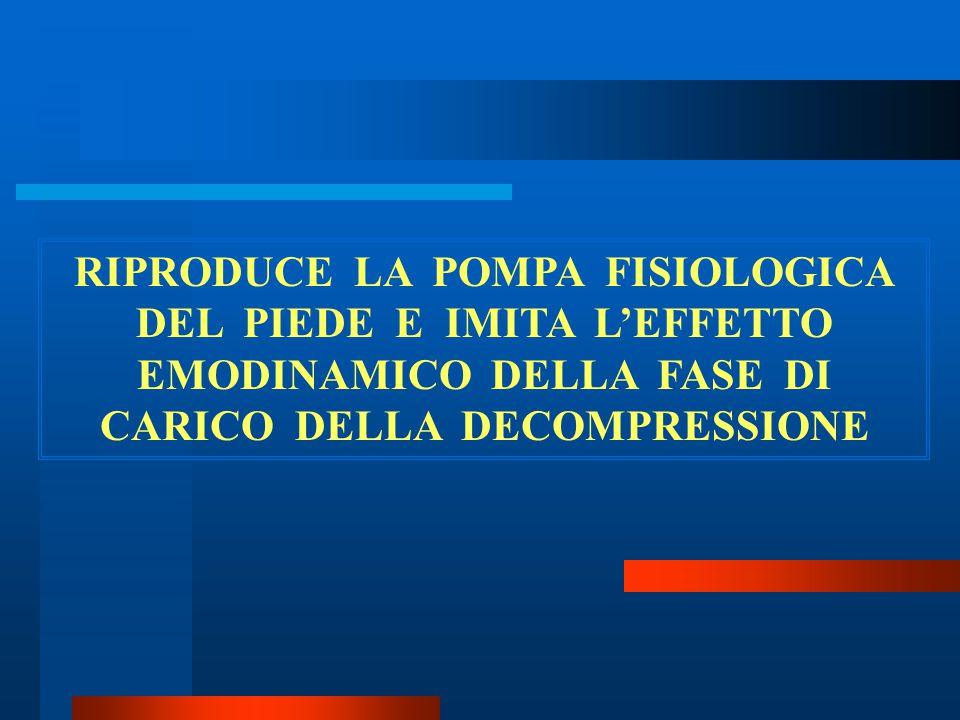 RIPRODUCE LA POMPA FISIOLOGICA DEL PIEDE E IMITA L'EFFETTO EMODINAMICO DELLA FASE DI CARICO DELLA DECOMPRESSIONE