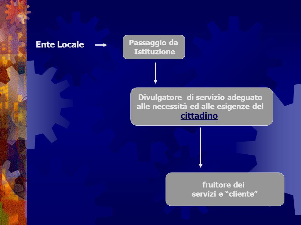 Ente Locale Passaggio da Istituzione Divulgatore di servizio adeguato alle necessità ed alle esigenze del cittadino fruitore dei servizi e cliente