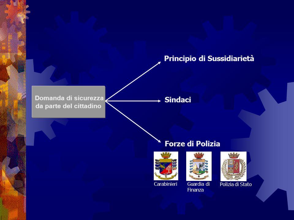 Domanda di sicurezza da parte del cittadino Principio di Sussidiarietà Sindaci Forze di Polizia Carabinieri Guardia di Finanza Polizia di Stato