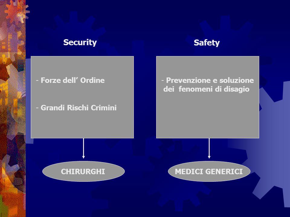 - Forze dell' Ordine - Grandi Rischi Crimini - Prevenzione e soluzione dei fenomeni di disagio Security Safety MEDICI GENERICICHIRURGHI