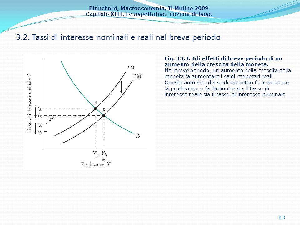 Blanchard, Macroeconomia, Il Mulino 2009 Capitolo XIII. Le aspettative: nozioni di base 3.2. Tassi di interesse nominali e reali nel breve periodo 13