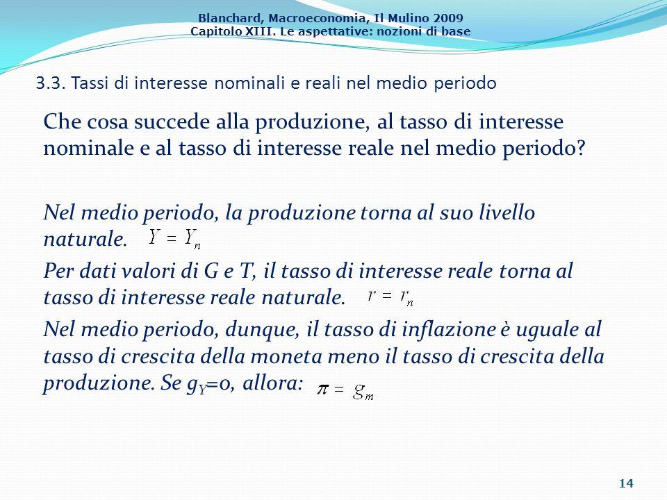 Blanchard, Macroeconomia, Il Mulino 2009 Capitolo XIII. Le aspettative: nozioni di base 3.3. Tassi di interesse nominali e reali nel medio periodo 14