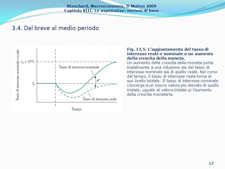Blanchard, Macroeconomia, Il Mulino 2009 Capitolo XIII. Le aspettative: nozioni di base 3.4. Dal breve al medio periodo 17 Fig. 13.5. L'aggiustamento