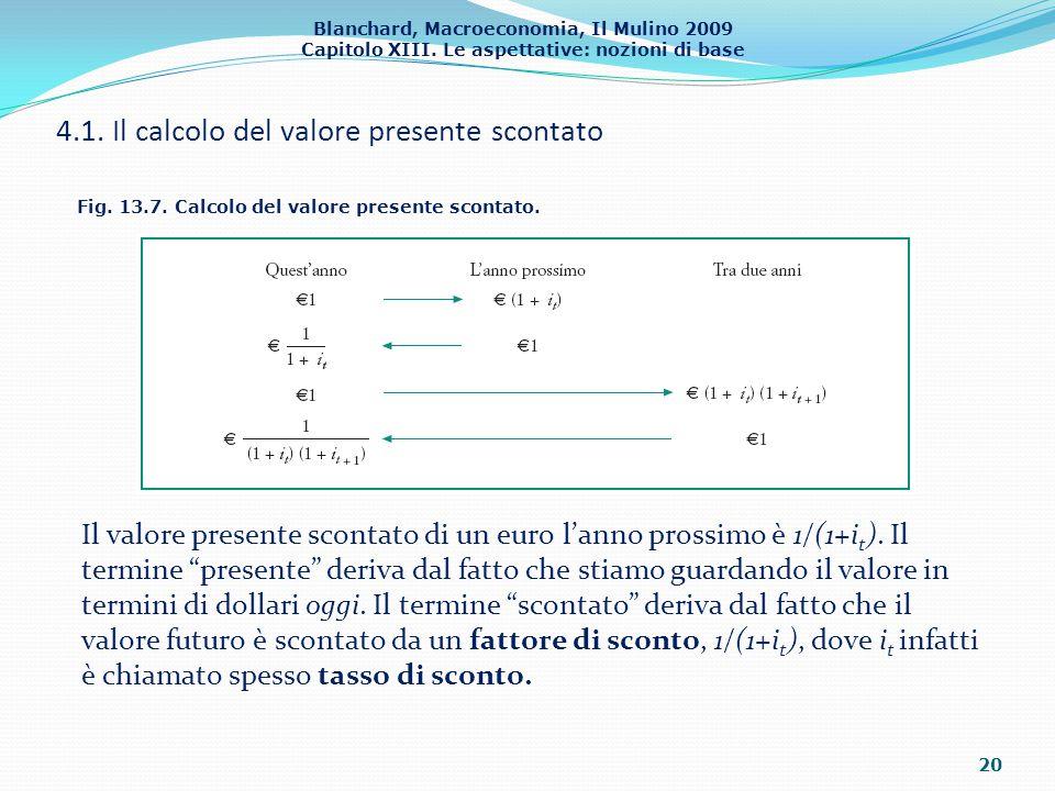 Blanchard, Macroeconomia, Il Mulino 2009 Capitolo XIII. Le aspettative: nozioni di base 4.1. Il calcolo del valore presente scontato 20 Il valore pres