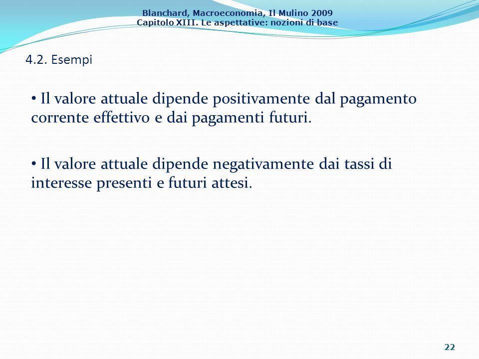 Blanchard, Macroeconomia, Il Mulino 2009 Capitolo XIII. Le aspettative: nozioni di base 4.2. Esempi 22 Il valore attuale dipende positivamente dal pag