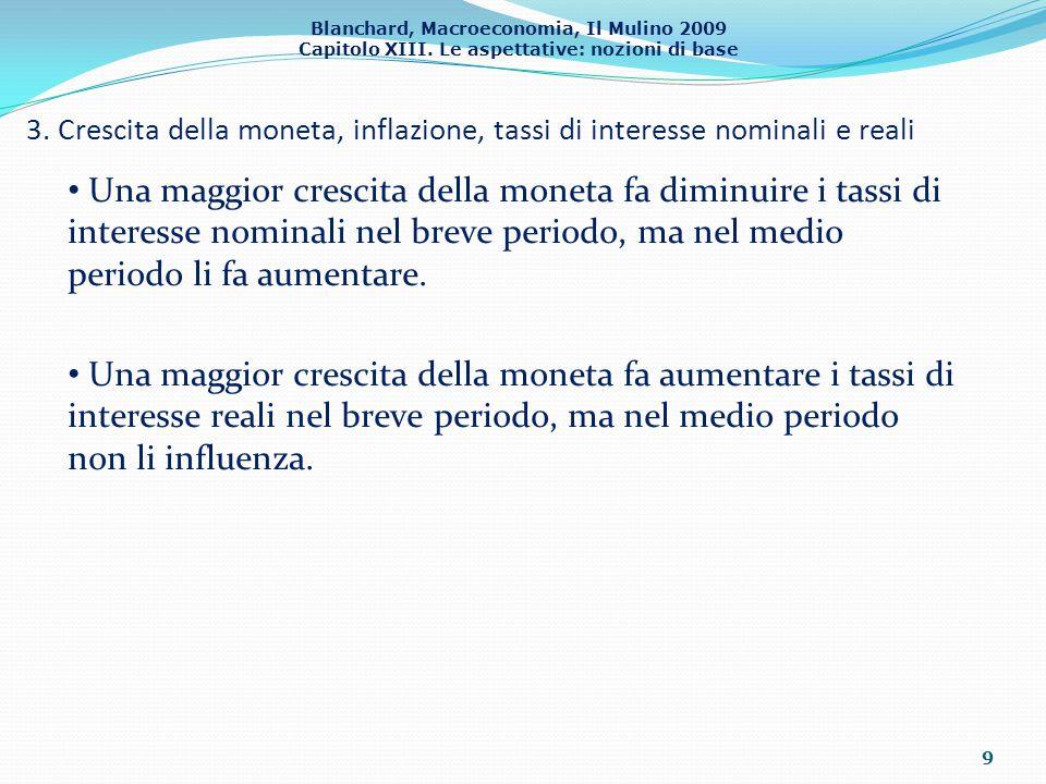 Blanchard, Macroeconomia, Il Mulino 2009 Capitolo XIII. Le aspettative: nozioni di base 3. Crescita della moneta, inflazione, tassi di interesse nomin
