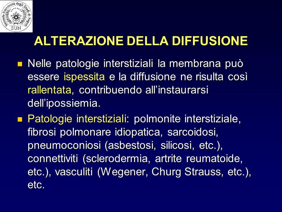 ALTERAZIONE DELLA DIFFUSIONE Nelle patologie interstiziali la membrana può essere ispessita e la diffusione ne risulta così rallentata, contribuendo a