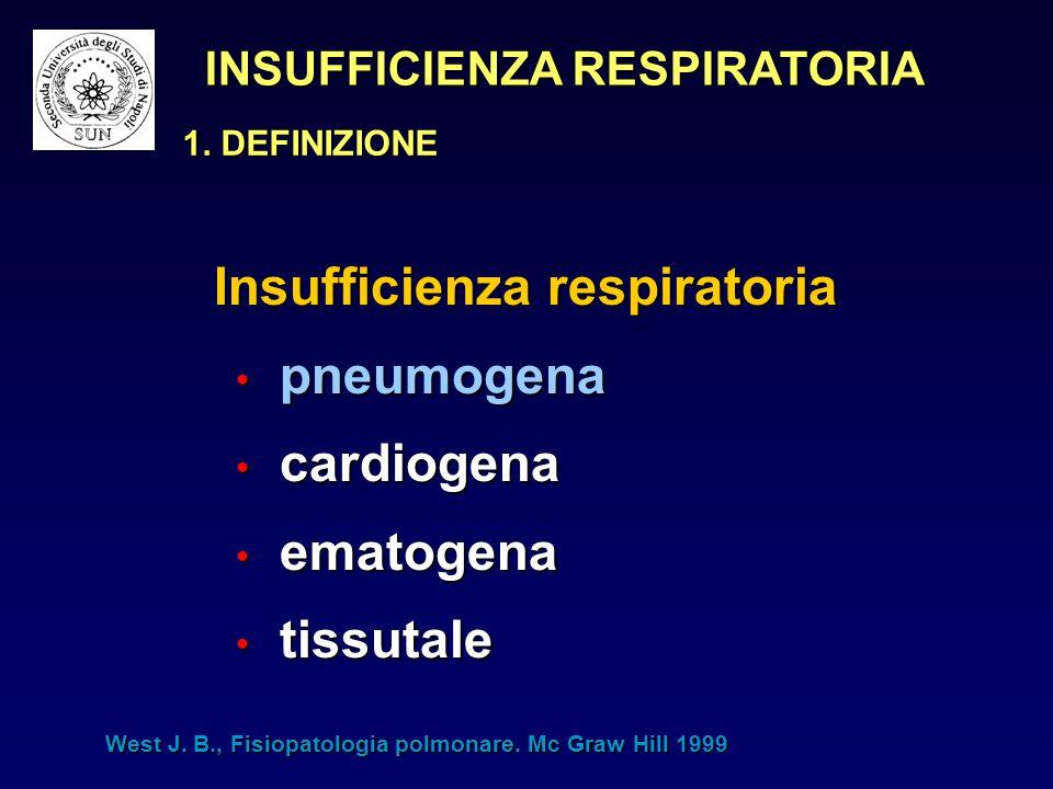 CONCLUSIONI DEFINIZIONE DEFINIZIONE CLINICA Impegno respiratorio, cardiovascolare, neurologico DIAGNOSI criteri emogasanalitici criteri emogasanalitici TERAPIA farmacologica, ossigenoterapia (metodiche di somministrazione), ventiloterapia farmacologica, ossigenoterapia (metodiche di somministrazione), ventiloterapia