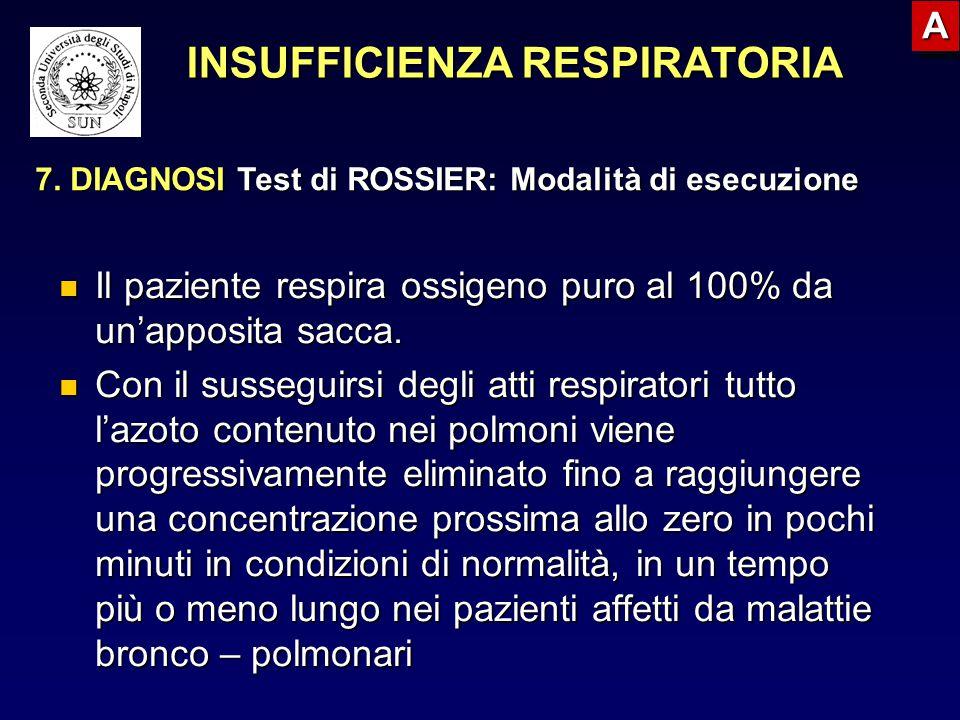Il paziente respira ossigeno puro al 100% da un'apposita sacca. Il paziente respira ossigeno puro al 100% da un'apposita sacca. Con il susseguirsi deg