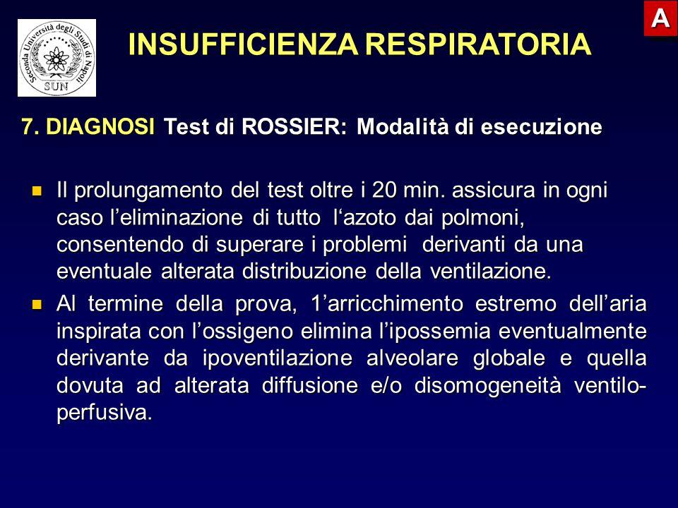 Il prolungamento del test oltre i 20 min. assicura in ogni caso l'eliminazione di tutto l'azoto dai polmoni, consentendo di superare i problemi deriva