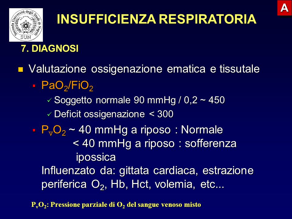 Valutazione ossigenazione ematica e tissutale Valutazione ossigenazione ematica e tissutale  PaO 2 /FiO 2 Soggetto normale 90 mmHg / 0,2 ~ 450 Sogget