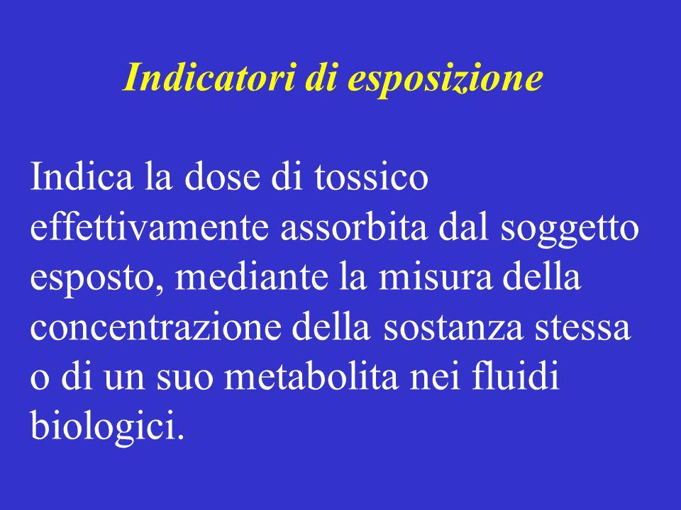 Indicatori di esposizione Indica la dose di tossico effettivamente assorbita dal soggetto esposto, mediante la misura della concentrazione della sosta