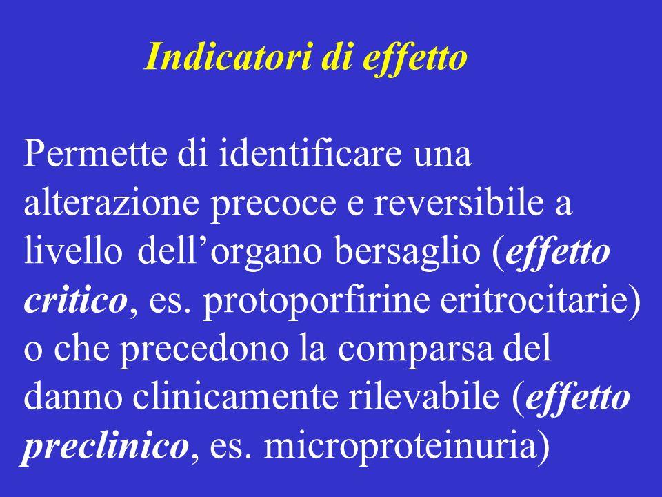 Indicatori di effetto Permette di identificare una alterazione precoce e reversibile a livello dell'organo bersaglio (effetto critico, es. protoporfir