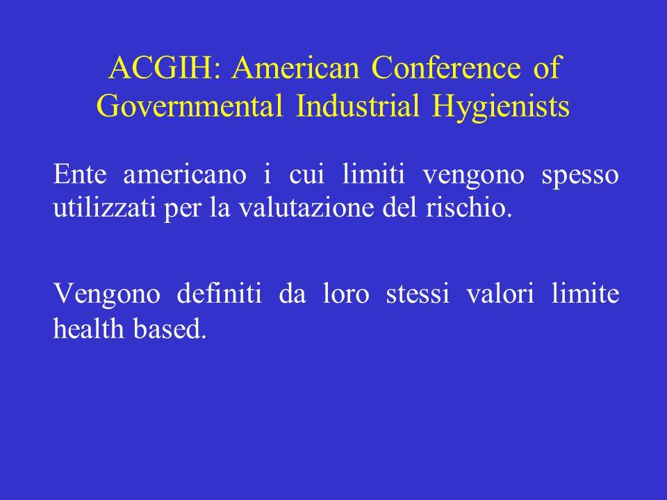 ACGIH: American Conference of Governmental Industrial Hygienists Ente americano i cui limiti vengono spesso utilizzati per la valutazione del rischio.