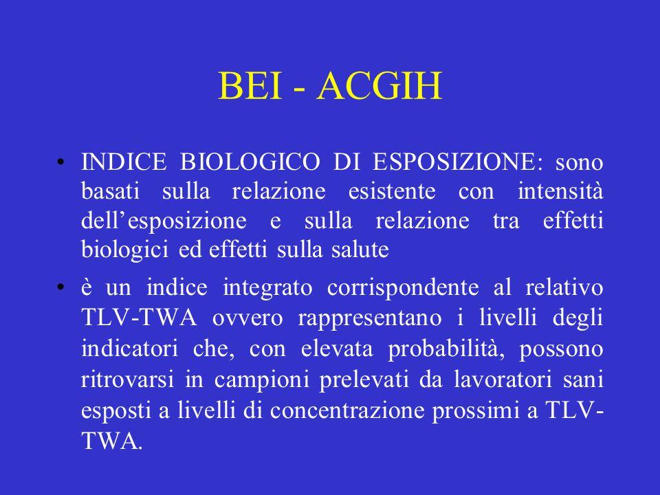 BEI - ACGIH INDICE BIOLOGICO DI ESPOSIZIONE: sono basati sulla relazione esistente con intensità dell'esposizione e sulla relazione tra effetti biolog