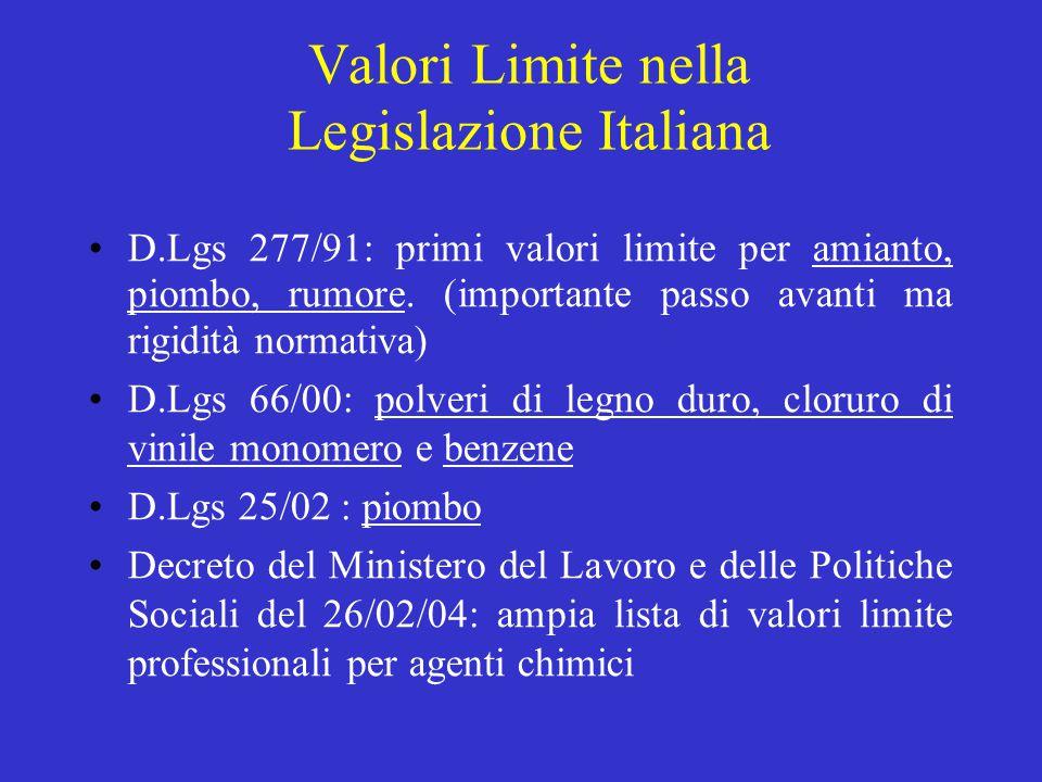 Valori Limite nella Legislazione Italiana D.Lgs 277/91: primi valori limite per amianto, piombo, rumore. (importante passo avanti ma rigidità normativ
