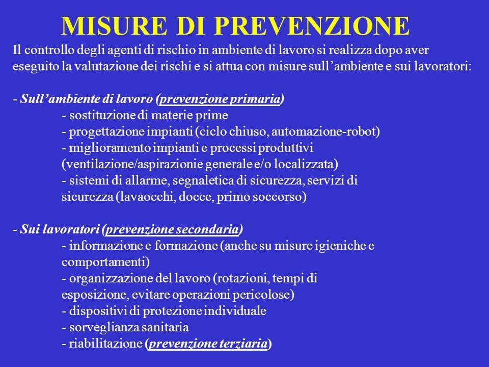 MISURE DI PREVENZIONE Il controllo degli agenti di rischio in ambiente di lavoro si realizza dopo aver eseguito la valutazione dei rischi e si attua c
