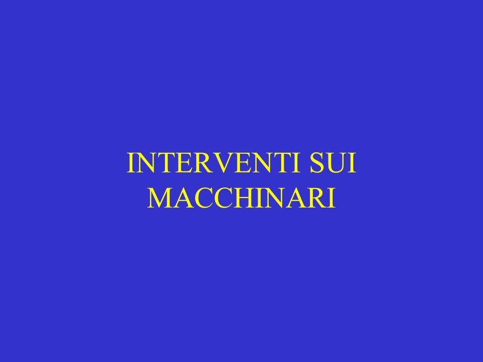 INTERVENTI SUI MACCHINARI