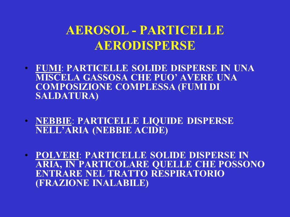 AEROSOL - PARTICELLE AERODISPERSE FUMI: PARTICELLE SOLIDE DISPERSE IN UNA MISCELA GASSOSA CHE PUO' AVERE UNA COMPOSIZIONE COMPLESSA (FUMI DI SALDATURA