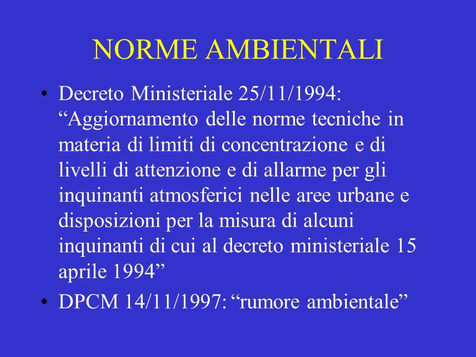 """NORME AMBIENTALI Decreto Ministeriale 25/11/1994: """"Aggiornamento delle norme tecniche in materia di limiti di concentrazione e di livelli di attenzion"""
