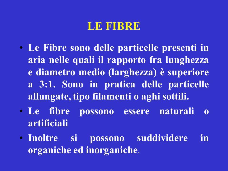 LE FIBRE Le Fibre sono delle particelle presenti in aria nelle quali il rapporto fra lunghezza e diametro medio (larghezza) è superiore a 3:1. Sono in