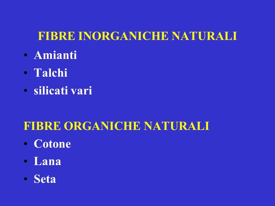 FIBRE INORGANICHE NATURALI Amianti Talchi silicati vari FIBRE ORGANICHE NATURALI Cotone Lana Seta