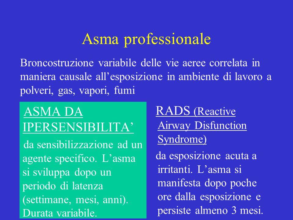 Asma professionale ASMA DA IPERSENSIBILITA' da sensibilizzazione ad un agente specifico. L'asma si sviluppa dopo un periodo di latenza (settimane, mes