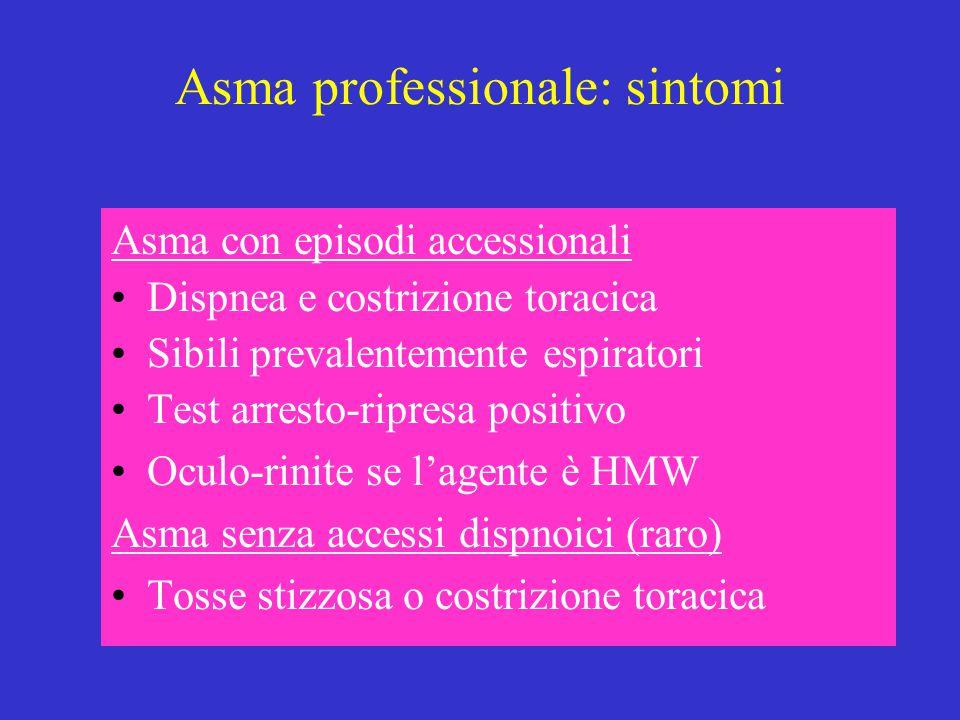 Asma professionale: sintomi Asma con episodi accessionali Dispnea e costrizione toracica Sibili prevalentemente espiratori Test arresto-ripresa positi