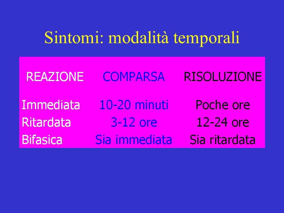 Sintomi: modalità temporali