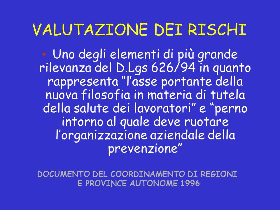"""VALUTAZIONE DEI RISCHI Uno degli elementi di più grande rilevanza del D.Lgs 626/94 in quanto rappresenta """"l'asse portante della nuova filosofia in mat"""