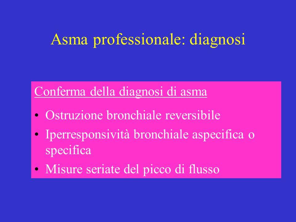 Asma professionale: diagnosi Conferma della diagnosi di asma Ostruzione bronchiale reversibile Iperresponsività bronchiale aspecifica o specifica Misu