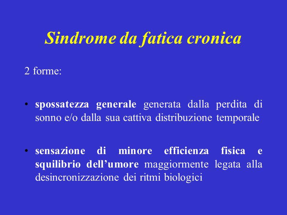 Sindrome da fatica cronica 2 forme: spossatezza generale generata dalla perdita di sonno e/o dalla sua cattiva distribuzione temporale sensazione di m