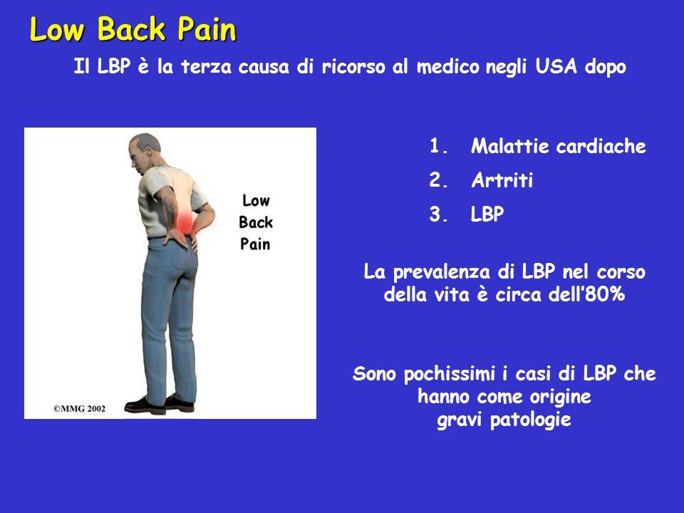 1. Malattie cardiache 2. Artriti 3. LBP Il LBP è la terza causa di ricorso al medico negli USA dopo Sono pochissimi i casi di LBP che hanno come origi