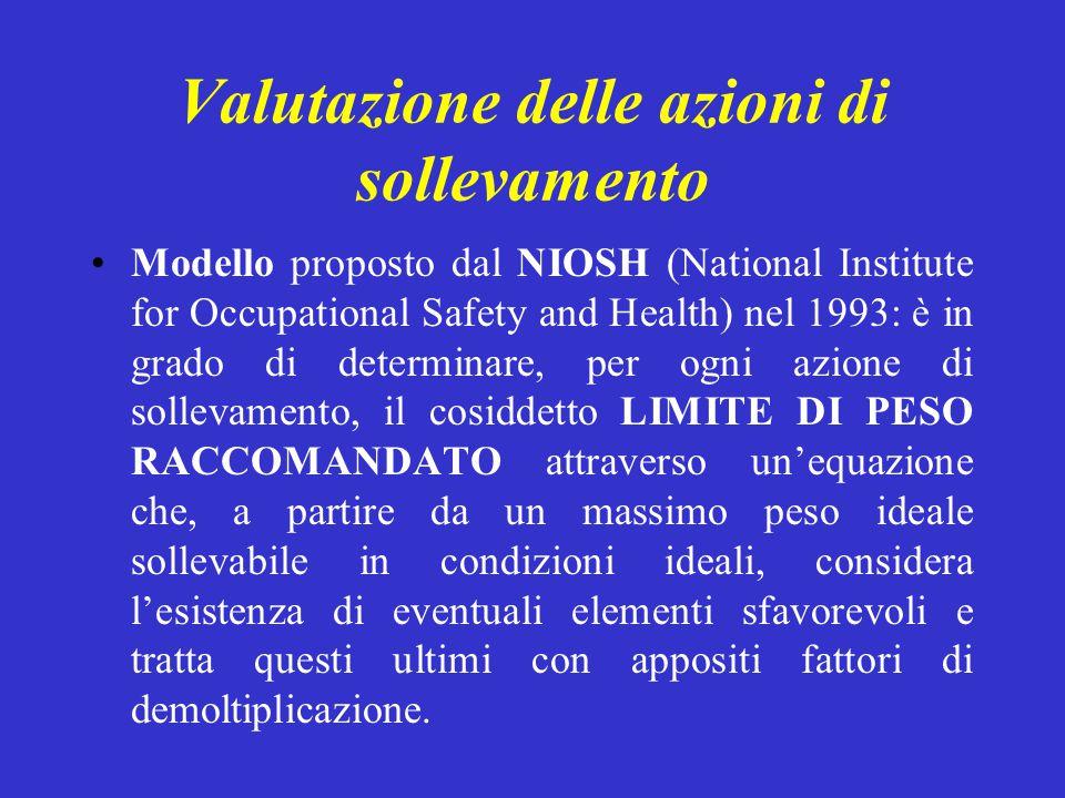 Valutazione delle azioni di sollevamento Modello proposto dal NIOSH (National Institute for Occupational Safety and Health) nel 1993: è in grado di de