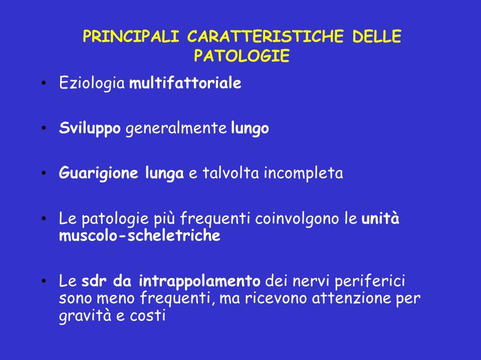 PRINCIPALI CARATTERISTICHE DELLE PATOLOGIE Eziologia multifattoriale Sviluppo generalmente lungo Guarigione lunga e talvolta incompleta Le patologie p