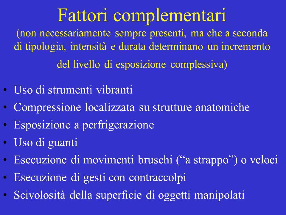Fattori complementari (non necessariamente sempre presenti, ma che a seconda di tipologia, intensità e durata determinano un incremento del livello di