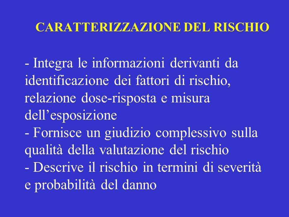 CARATTERIZZAZIONE DEL RISCHIO - Integra le informazioni derivanti da identificazione dei fattori di rischio, relazione dose-risposta e misura dell'esp
