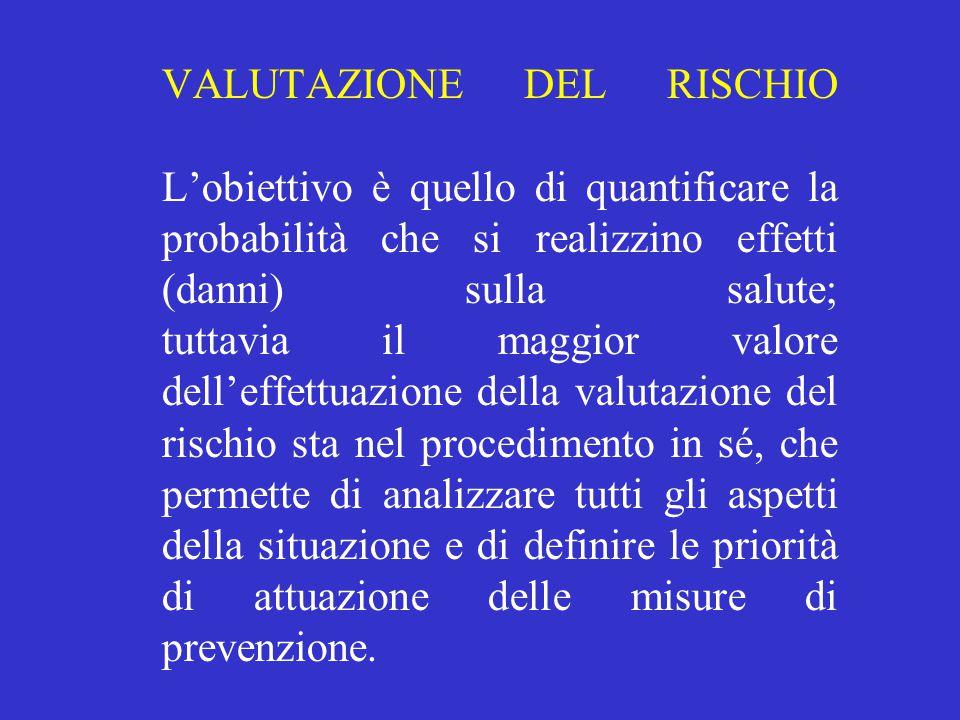 VALUTAZIONE DEL RISCHIO L'obiettivo è quello di quantificare la probabilità che si realizzino effetti (danni) sulla salute; tuttavia il maggior valore