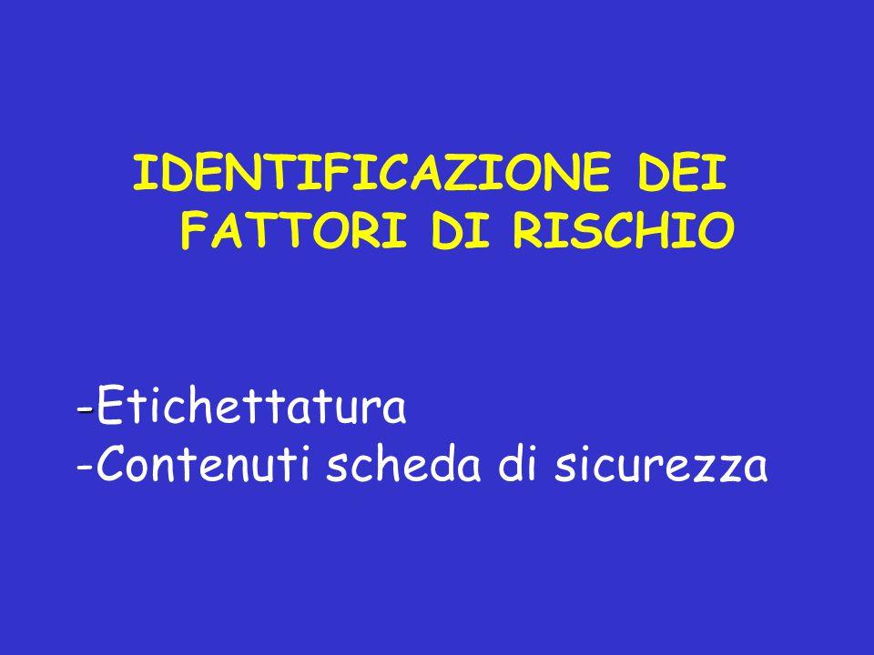 IDENTIFICAZIONE DEI FATTORI DI RISCHIO - -Etichettatura -Contenuti scheda di sicurezza
