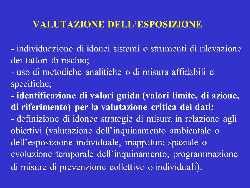 VALUTAZIONE DELL'ESPOSIZIONE - individuazione di idonei sistemi o strumenti di rilevazione dei fattori di rischio; - uso di metodiche analitiche o di
