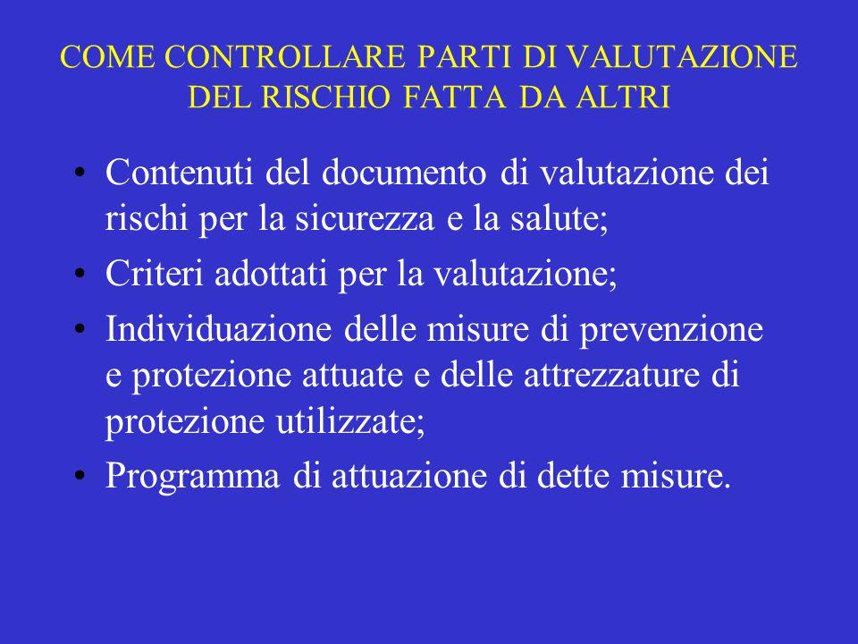 COME CONTROLLARE PARTI DI VALUTAZIONE DEL RISCHIO FATTA DA ALTRI Contenuti del documento di valutazione dei rischi per la sicurezza e la salute; Crite